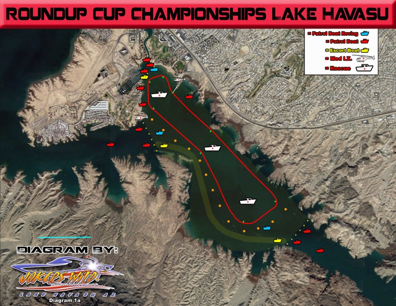 Roundup Cup Race